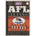 2005 Dynasty - Predictor - ADELAIDE