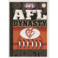2005 Dynasty - Predictor - MELBOURNE